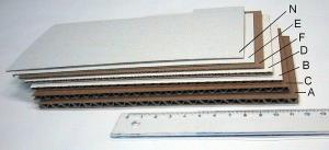 Corrugated-cardboard-grades