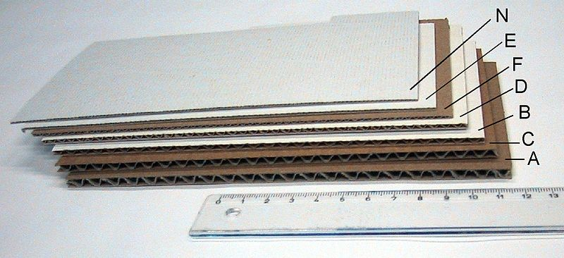 paperboard terms and grades Product category rules for north american market pulp, paper and paperboard  products, tissue, and containerboard fpinnovations  document cannot be  used to compare within pulp types or paper grades for this reason 2 referenced .